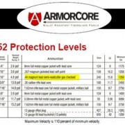 Level-IIIA-ArmorCore2-6T