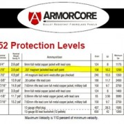 Level2-ArmorCore11x14-4T