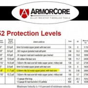SHIELD-Level3-ArmorCore11x14-6T